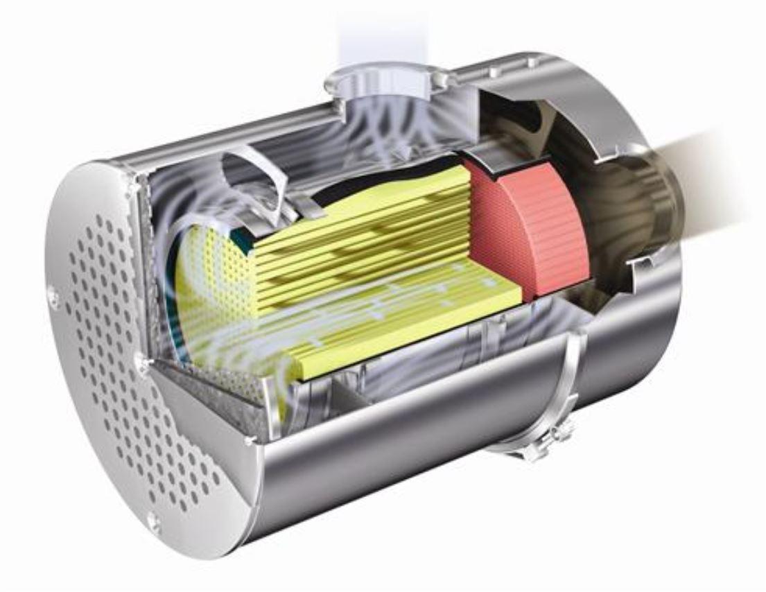 Cómo limpiar filtro de partículas